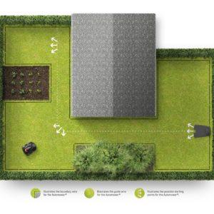 Pour une pelouse jusqu'à 3 500 m2